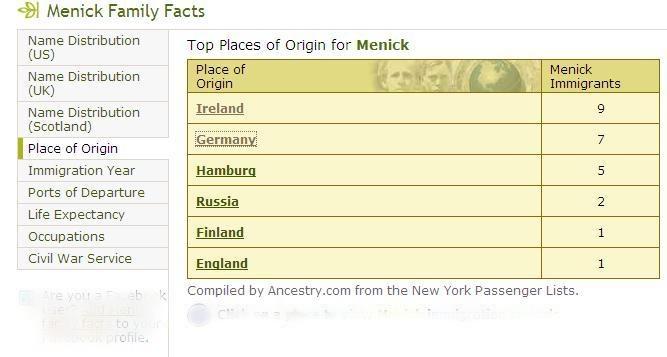 Naam Menick op de passagierslijst van de bo9ten die in New York aankwamen